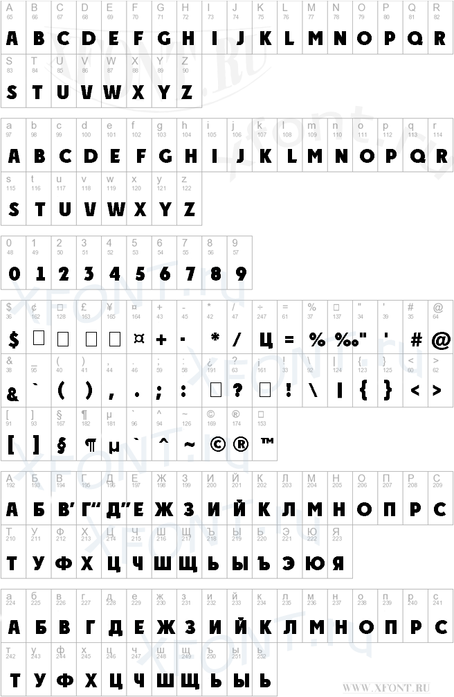 Myfonts masculine typefaces