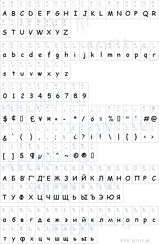 Семейство шрифтов comic sans ms стиль