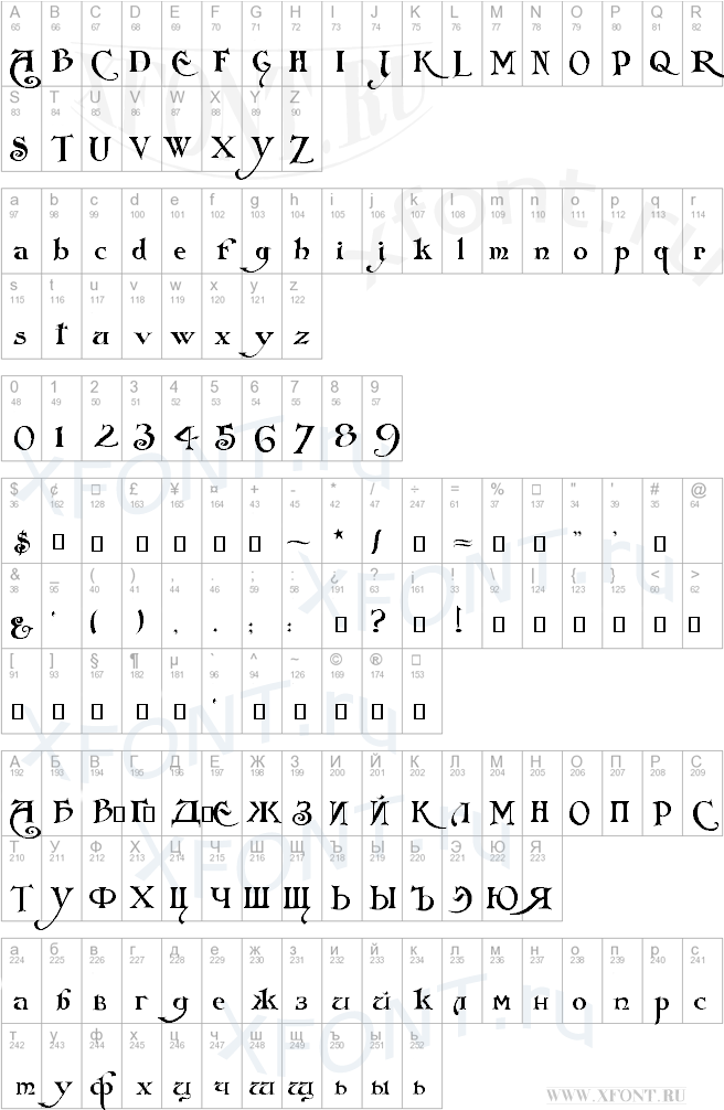 Шрифт с острыми засечками на буквах