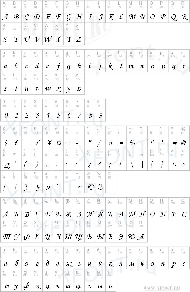Раскладка шрифта