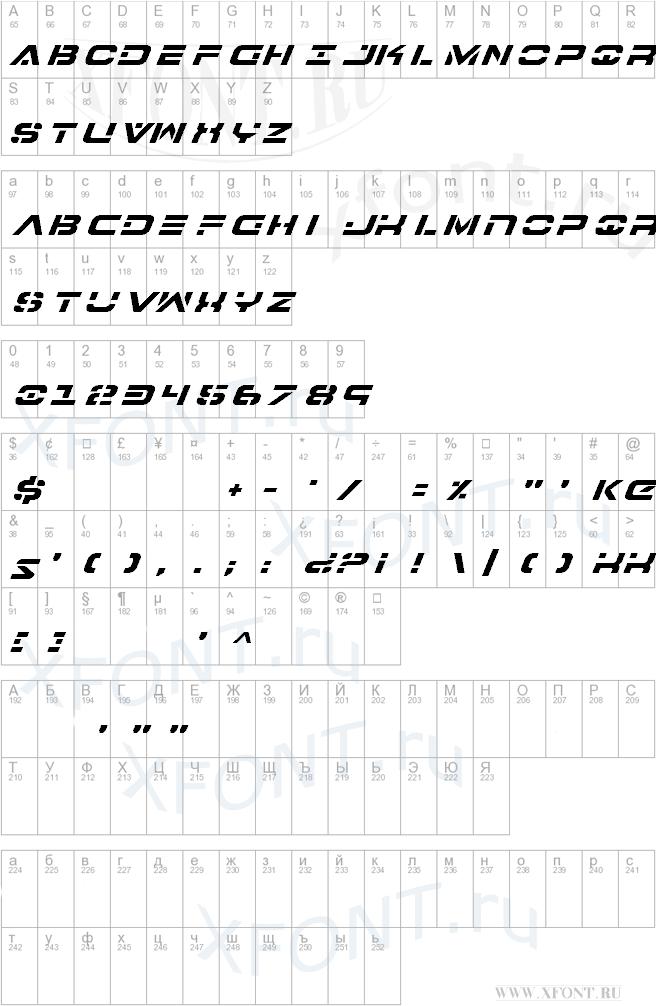 7th Service Italic