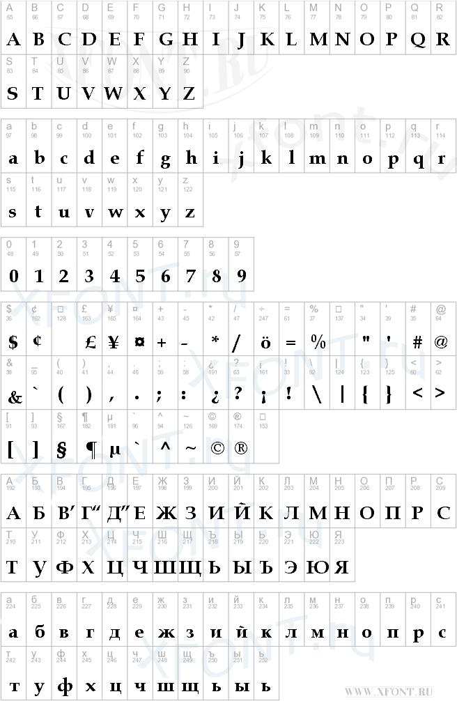 Книга шрифты скачать