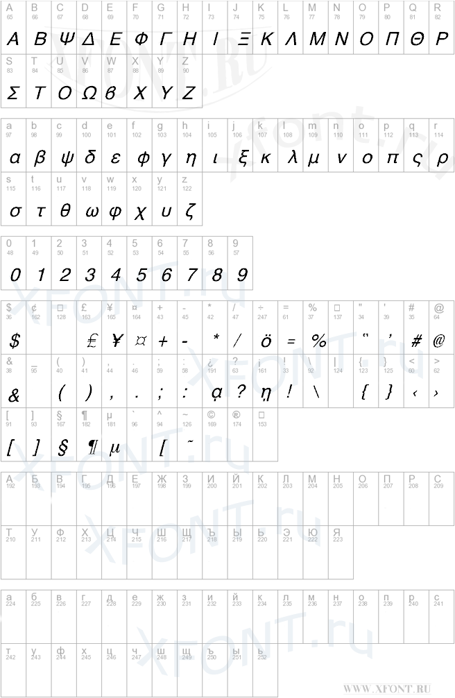 Athens Greek Italic