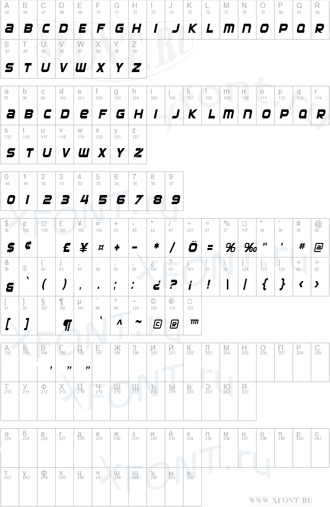 SF Automaton Condensed Oblique