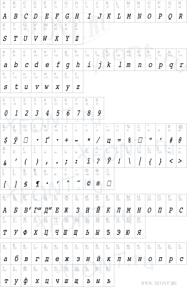Courier Condensed Italic