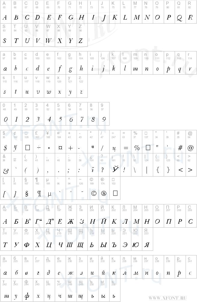 Baskerville Light-Italic