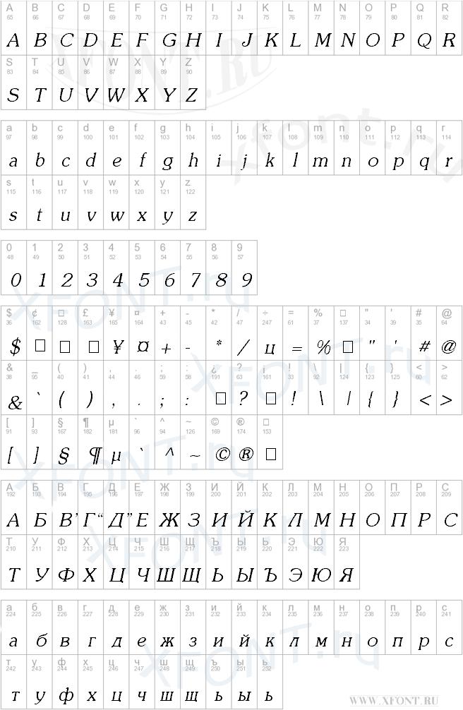 AGSouvenirCyr Italic