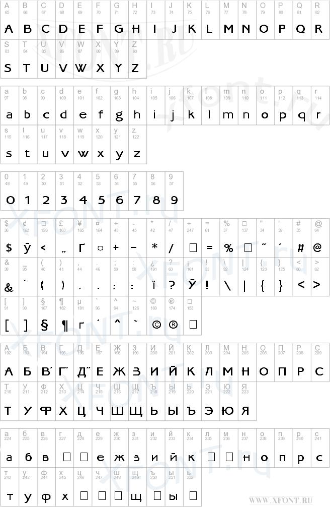 UkrainianAmbassadoreType