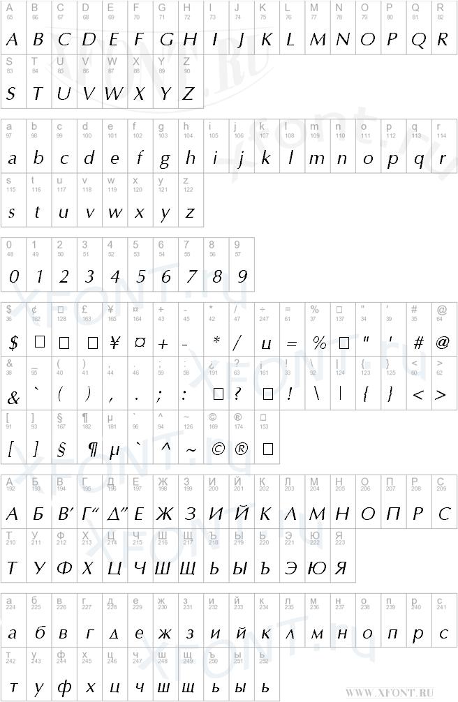 AGOptCyrillic Normal-Italic