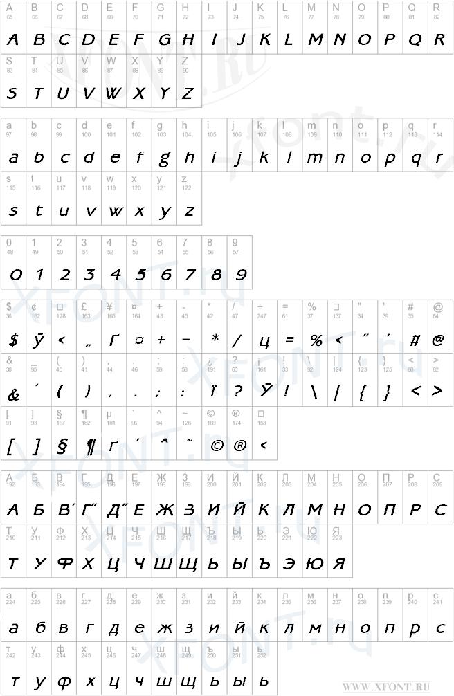 AmbassadoreType Italic