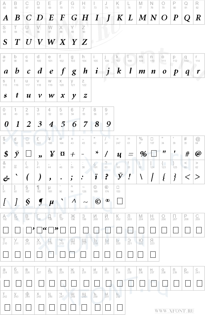 Miniature Bold Italic
