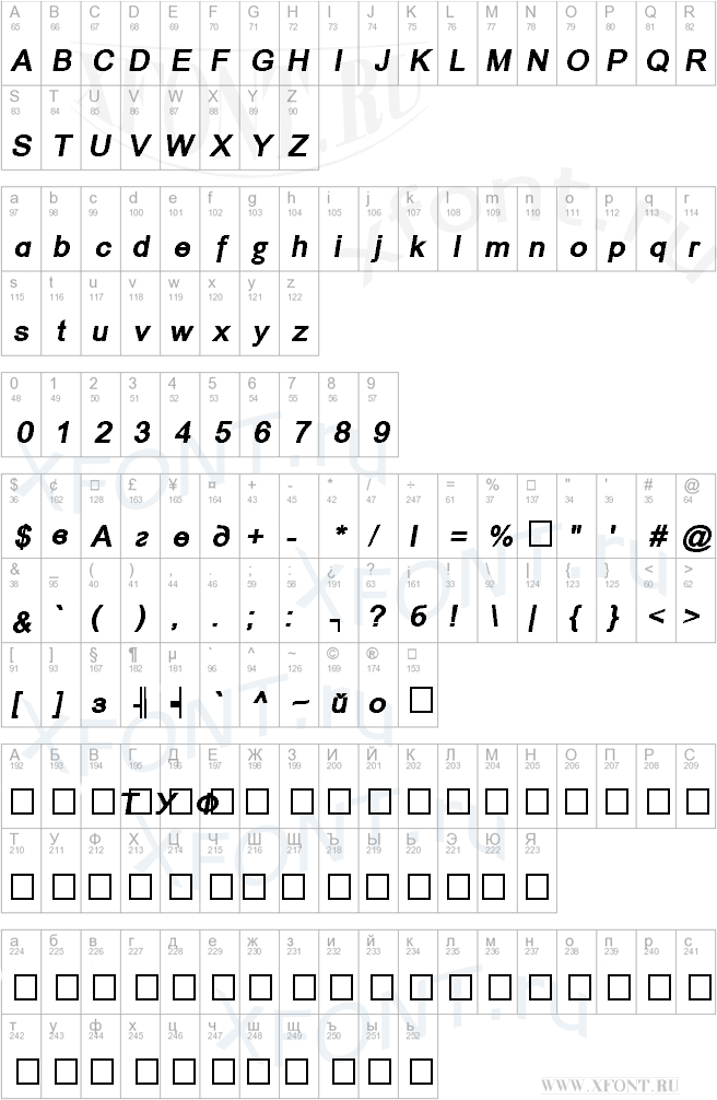 ER Univers 866 Bold Italic