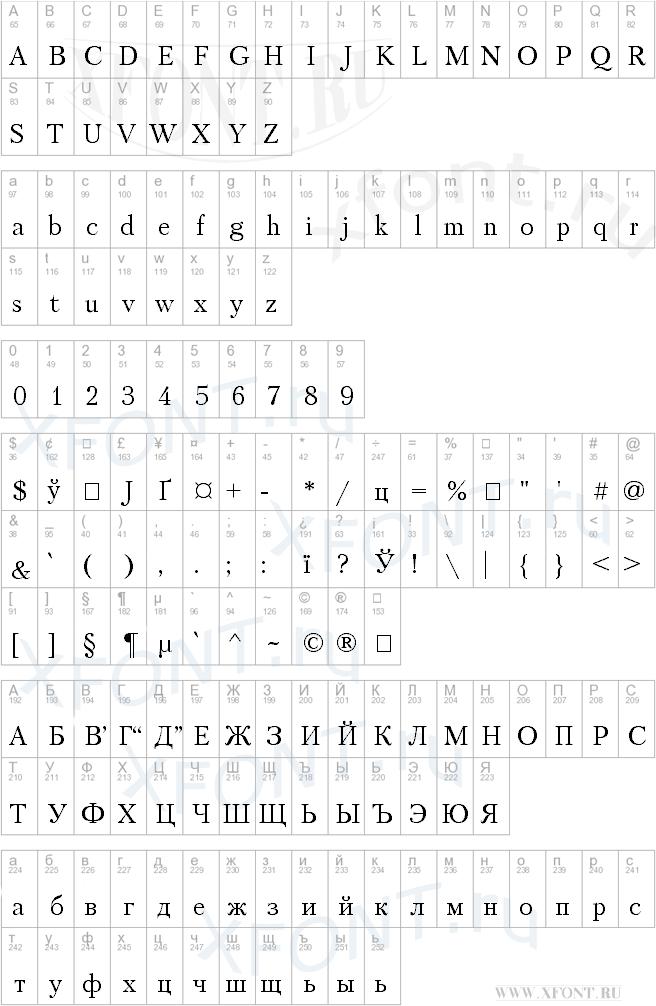 Petersburg Cyrillic