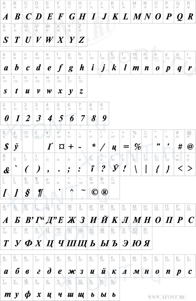 TimesDL Bold Italic