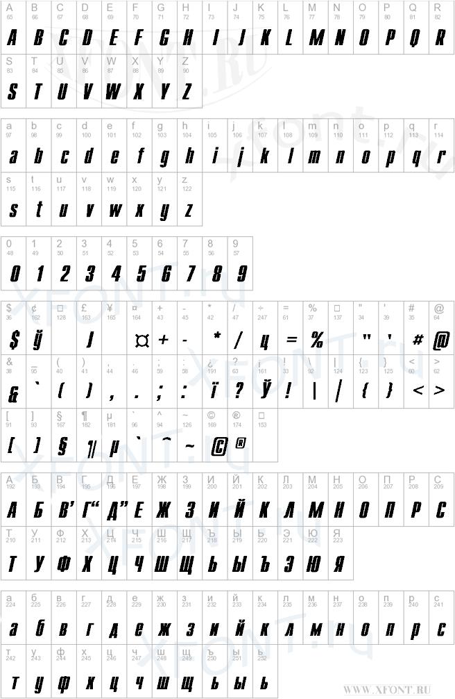 Compact Bold Italic