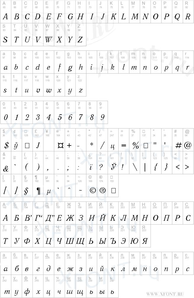 QuantAntiquaC Italic