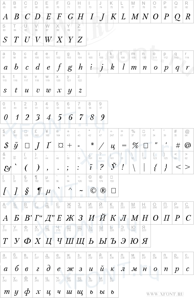 Petersburg Italic Cyrillic