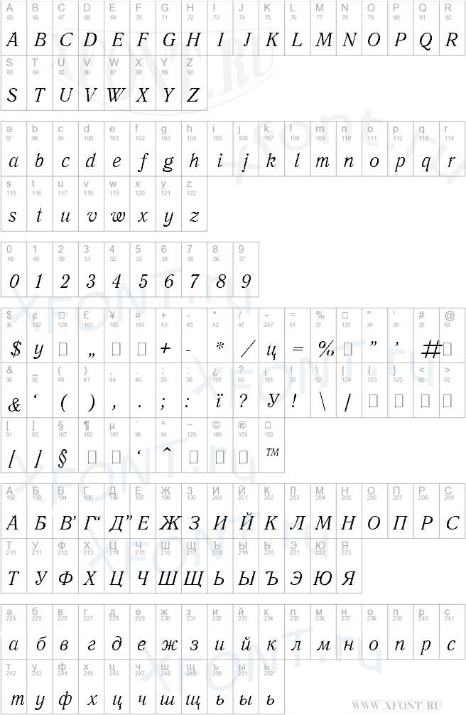 Quant Antiqua Italic:001.001