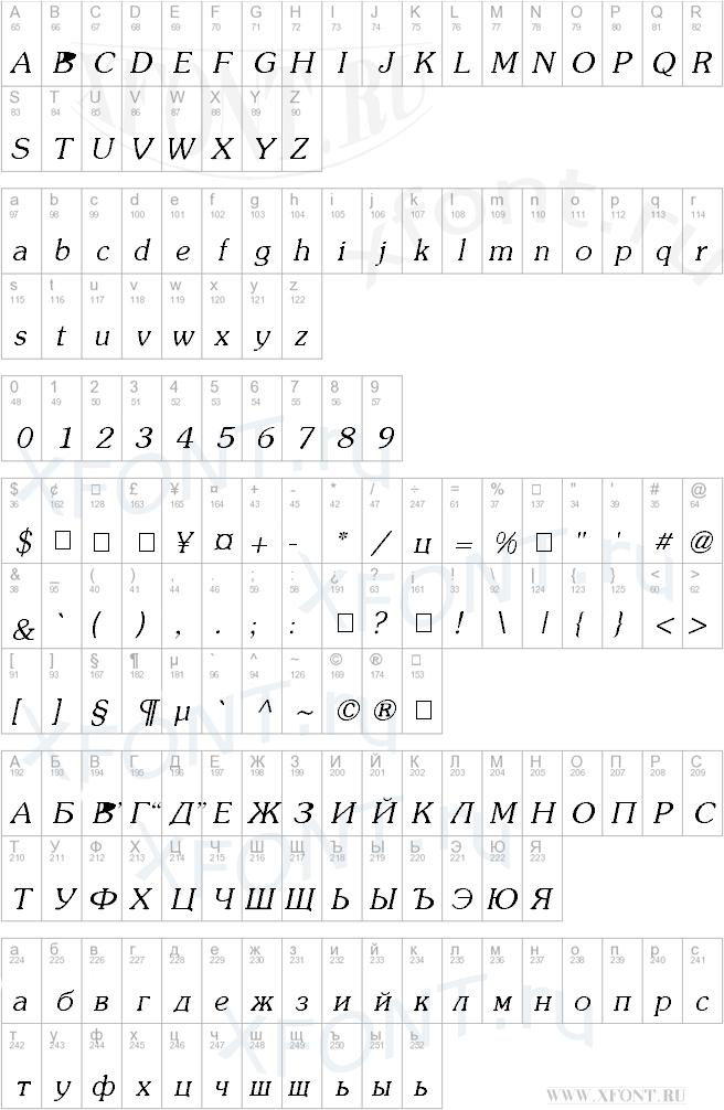 Souvenir Italic