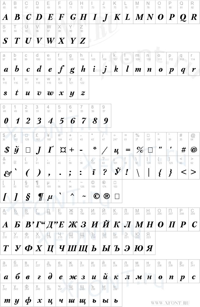 Petersburg BoldItalic Cyrillic