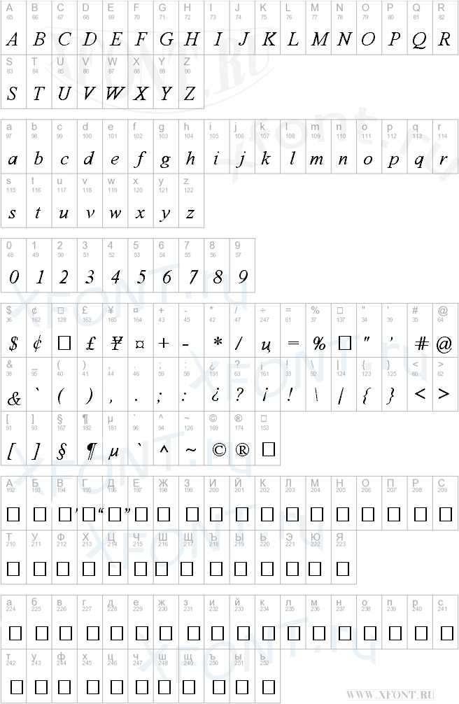 Time Roman Italic