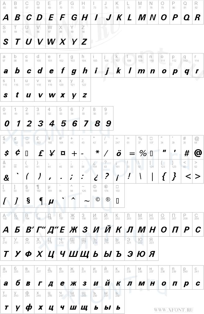 Univers Bold Italic