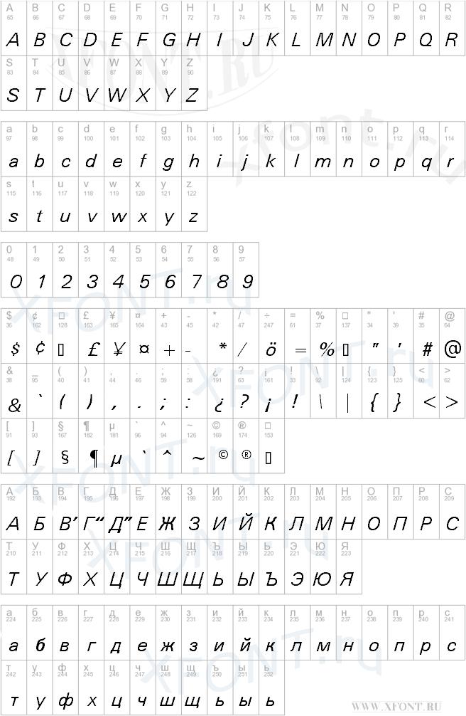 Univers Medium Italic