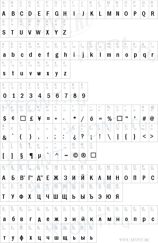 Franklin Gothic Medium Cond | XFont ru - шрифты, скачать