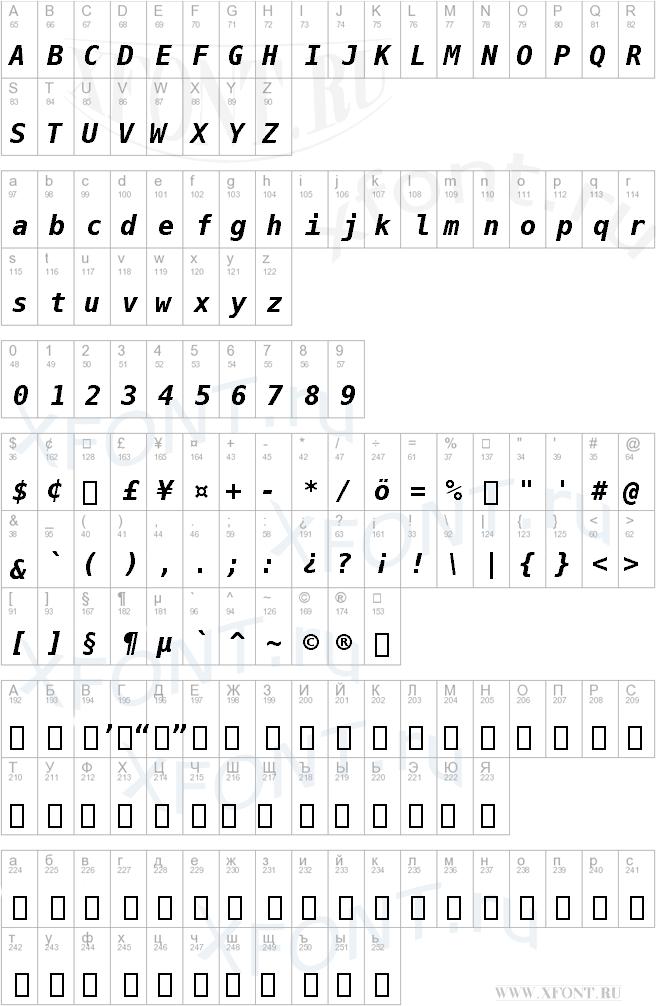 Bitstream Vera Sans Mono Bold Oblique