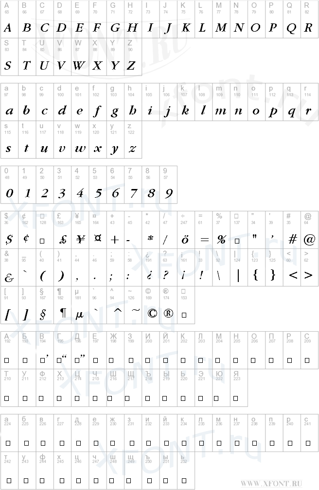 Garamand Italic