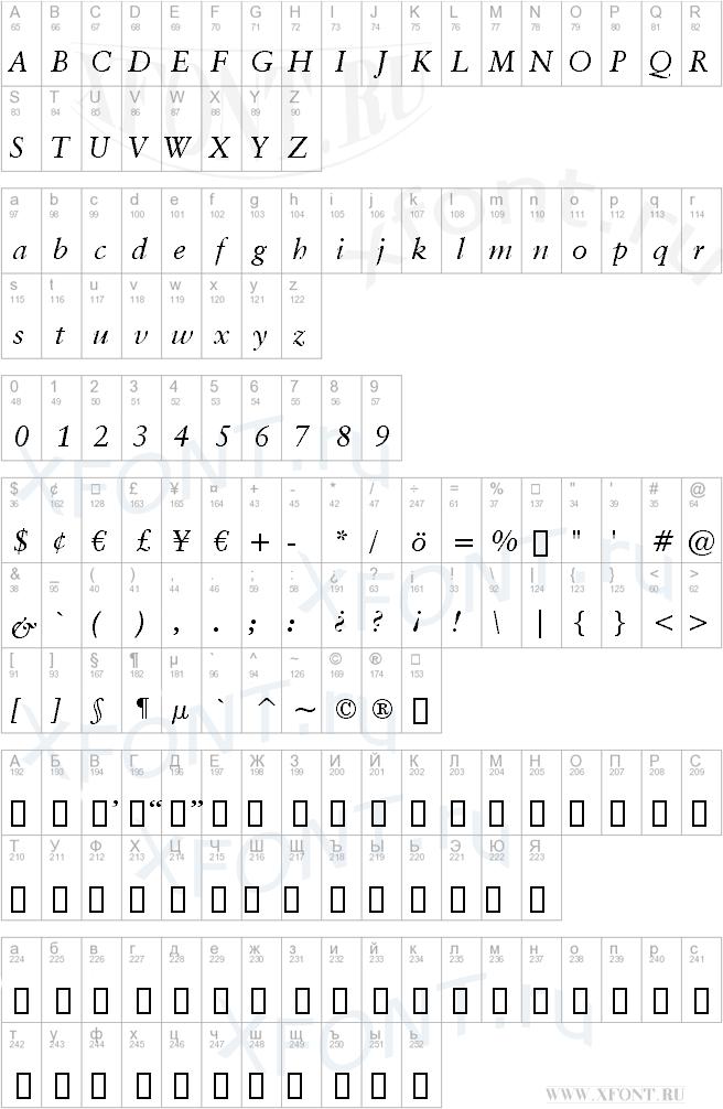 ClassGarmnd BT Italic