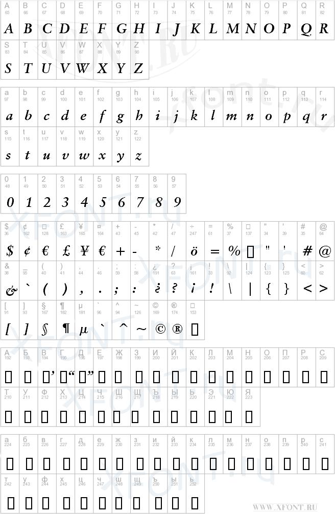 ClassGarmnd BT Bold Italic