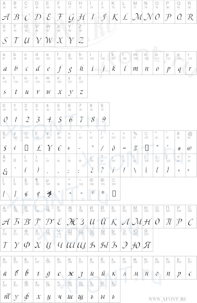 Bolero script