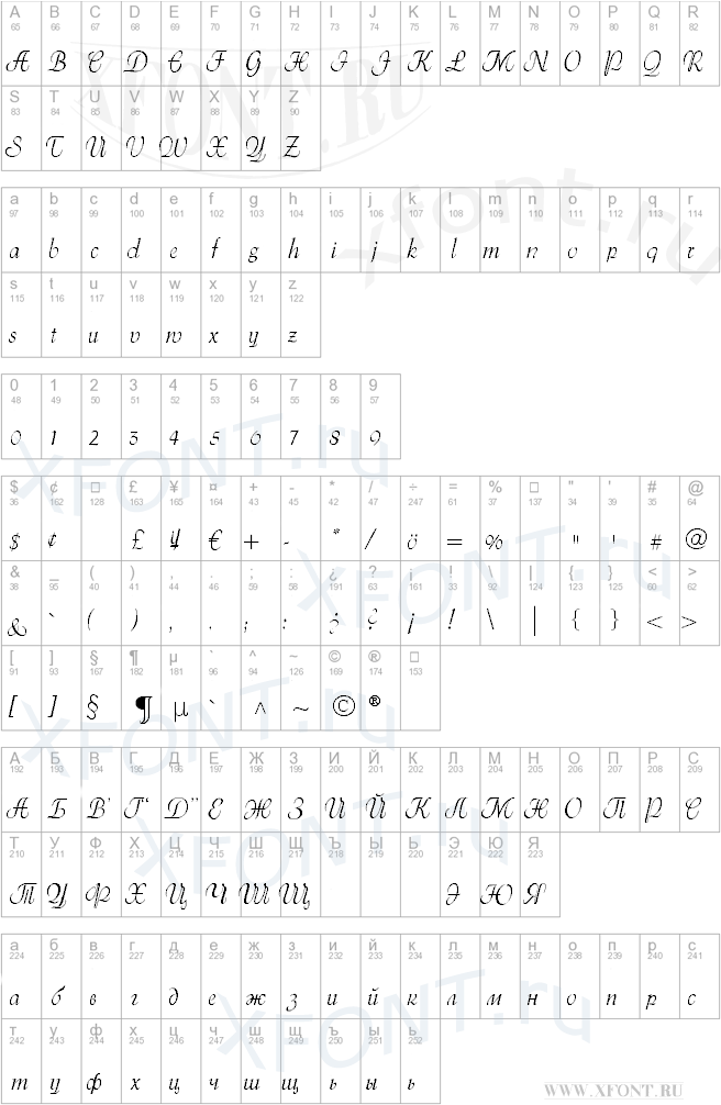 Menuet script