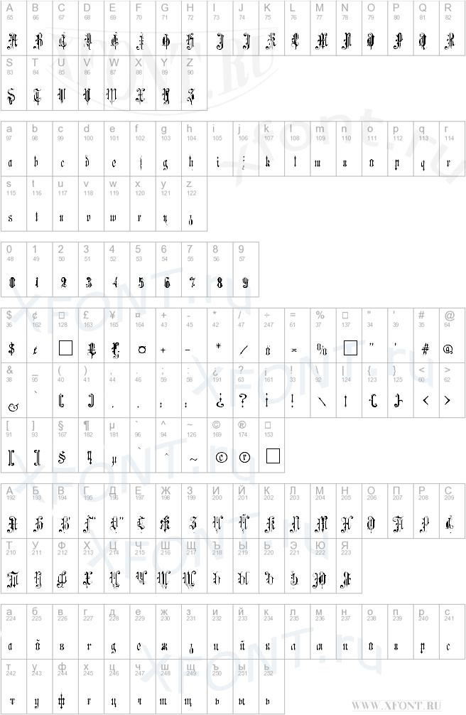Русские шрифты для word готика