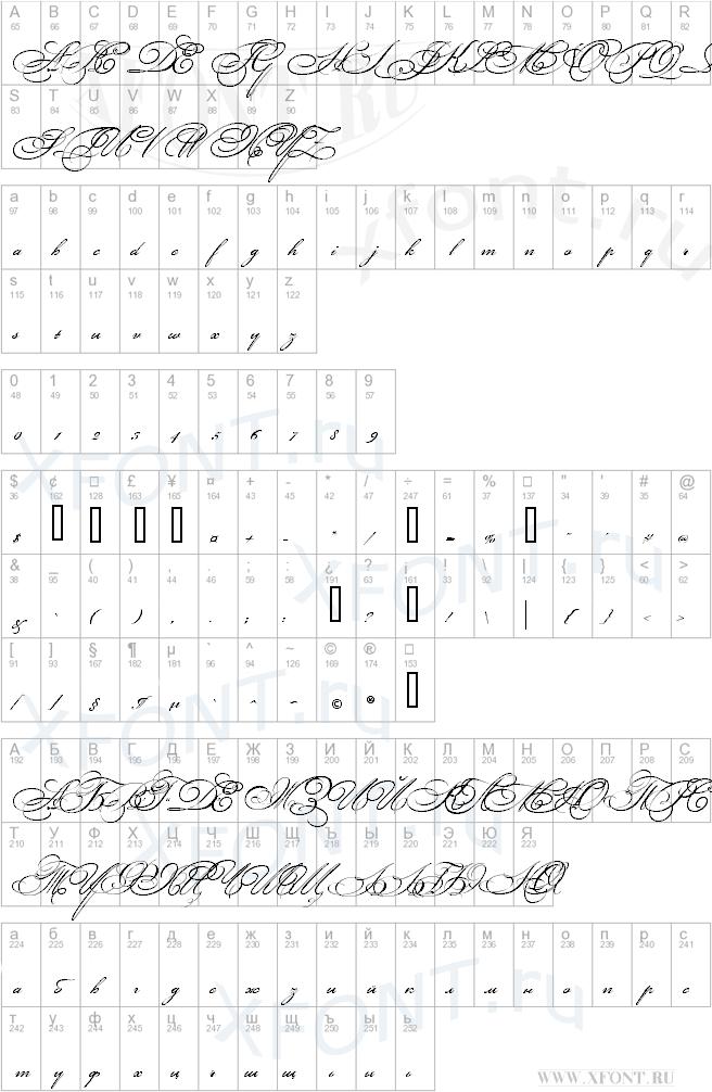 Bikham Cyr Script