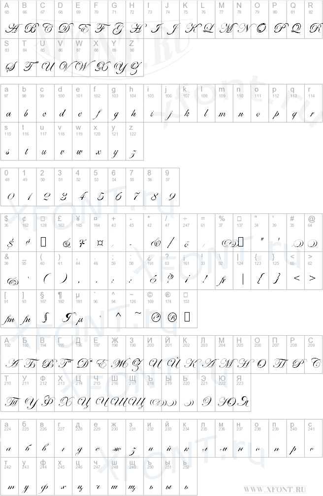Esenin script Two