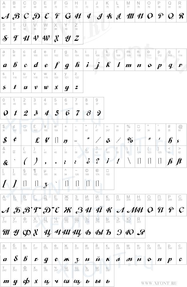 Veronica script Two