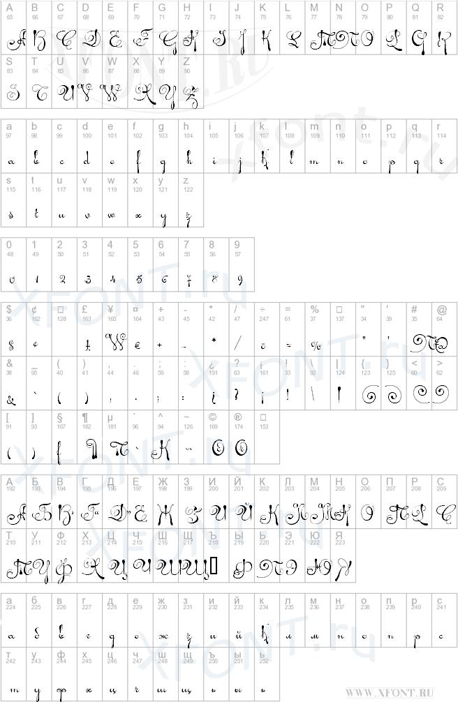 Ariadna script