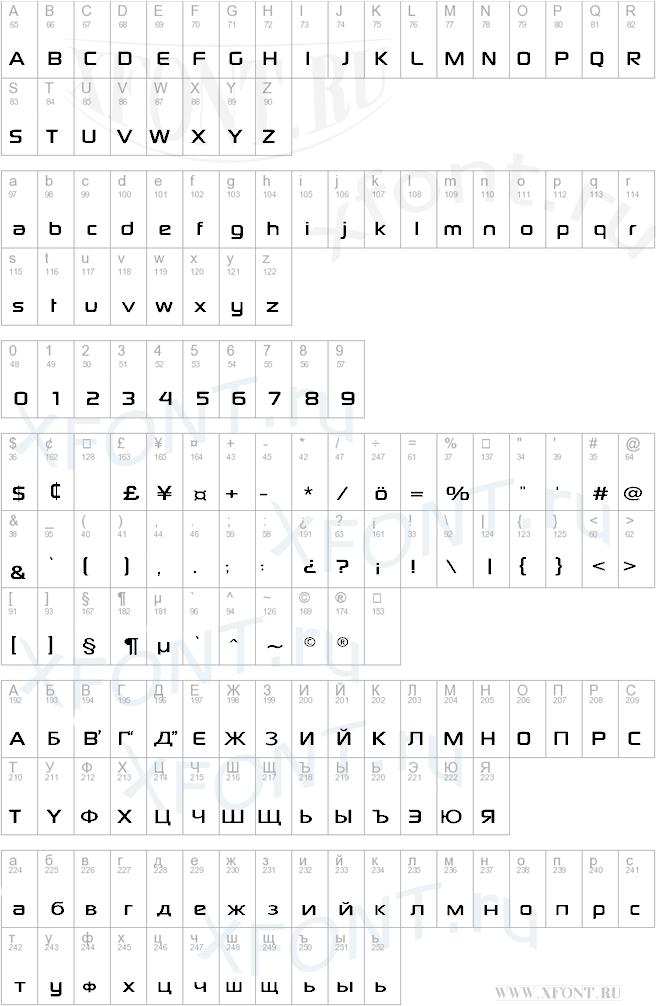 шрифт sony