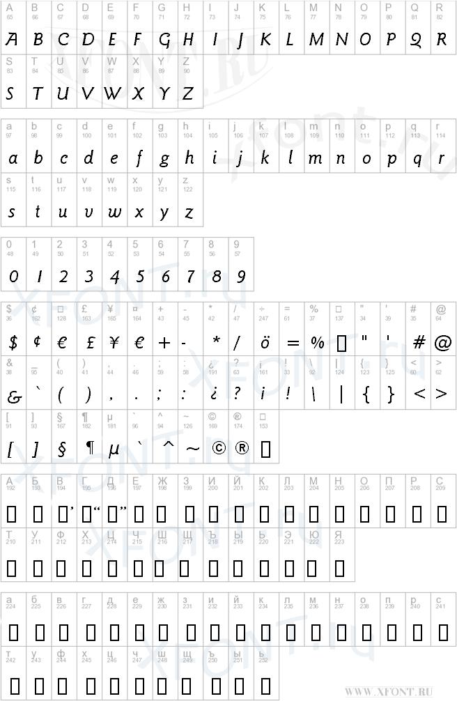 Goudy Sans Medium Italic BT