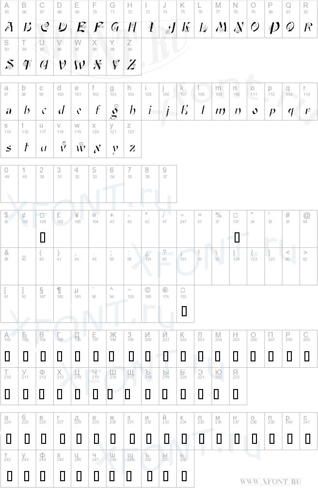 FairyScrollDisplay Italic