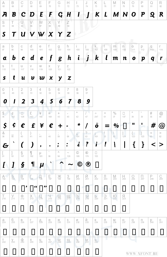 Goudy Sans Bold Italic BT