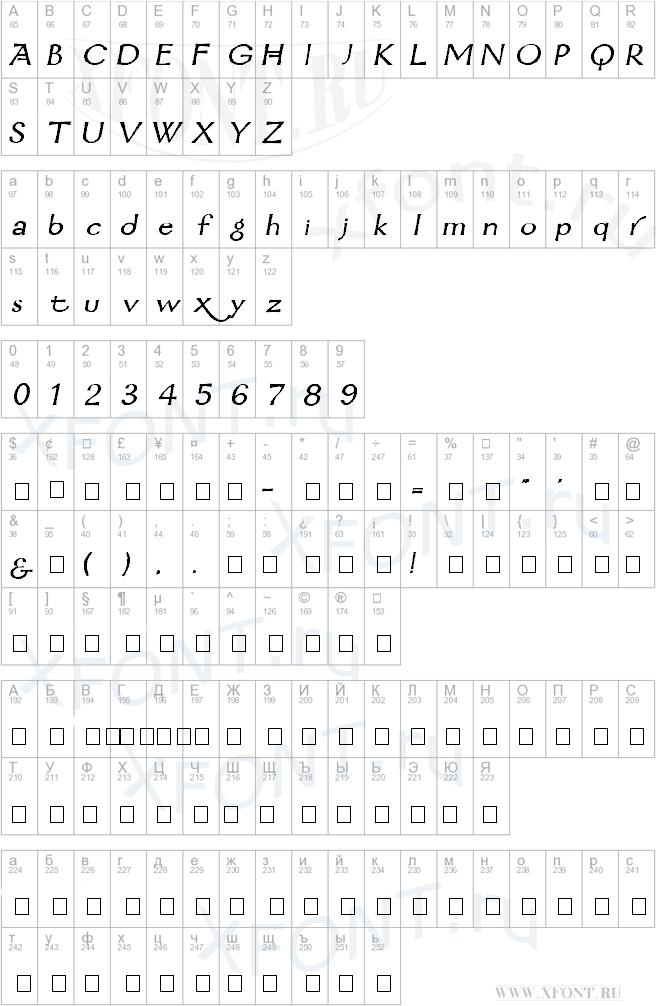 Mordred Demi Bold Italic