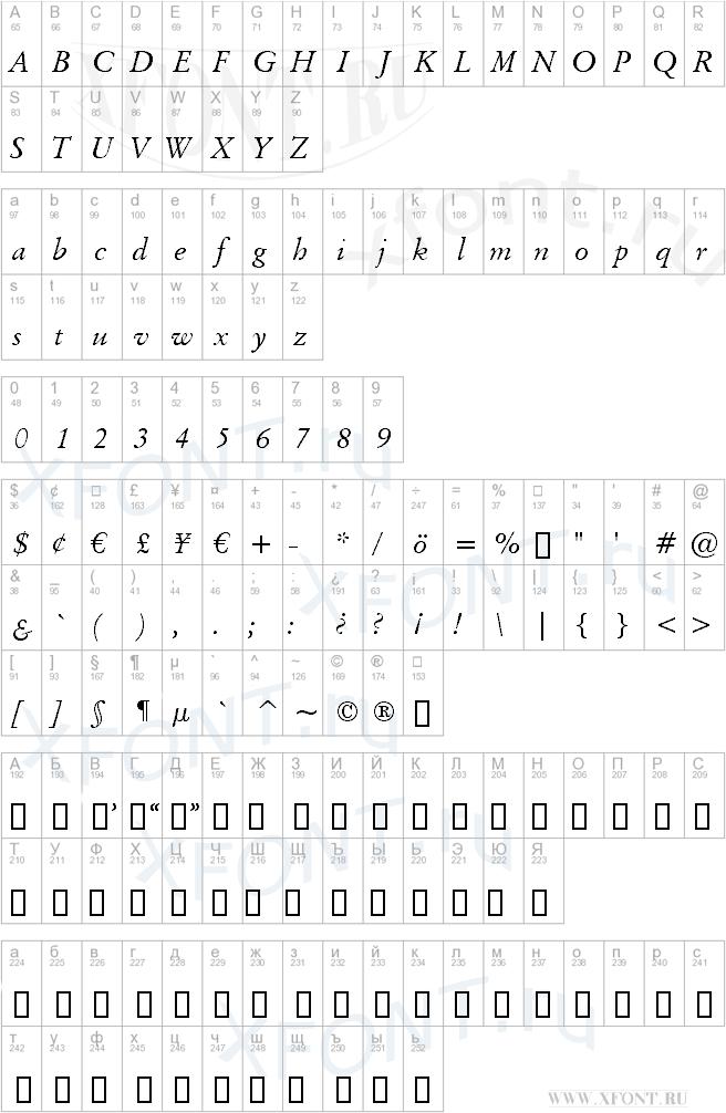 OrigGarmnd BT Italic