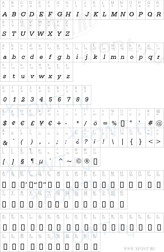 Serifa BT Italic